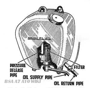 C01_lubrication_system-img1.png