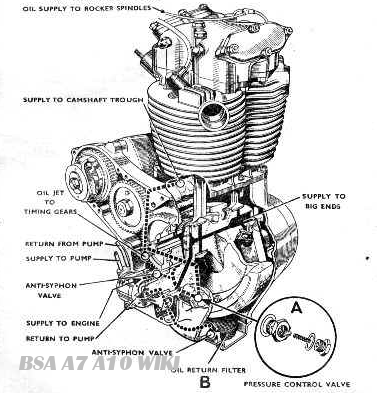 C01_lubrication_system-img2.png