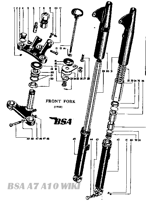 C11_telescopic_forks-img1.png